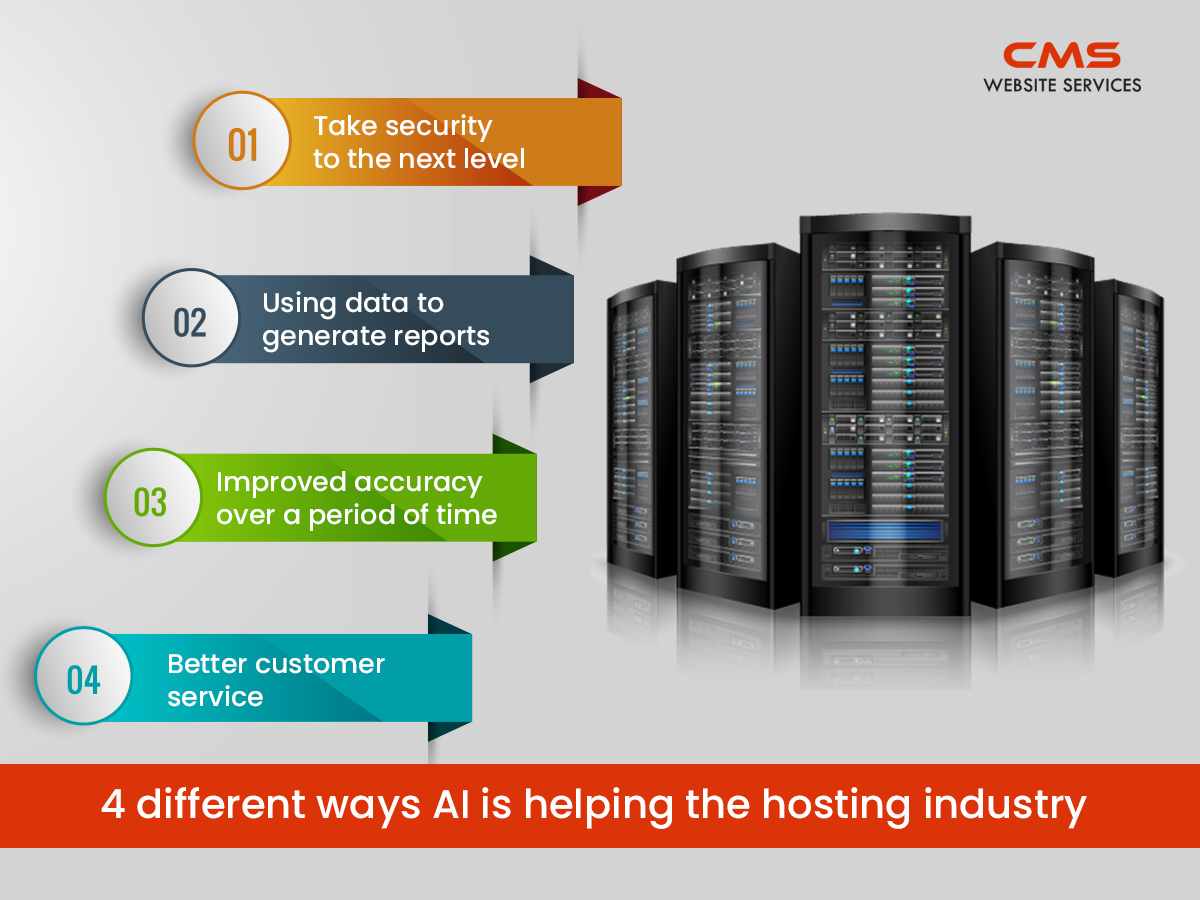 4 different ways Artificial Intelligence is helping the hosting industry