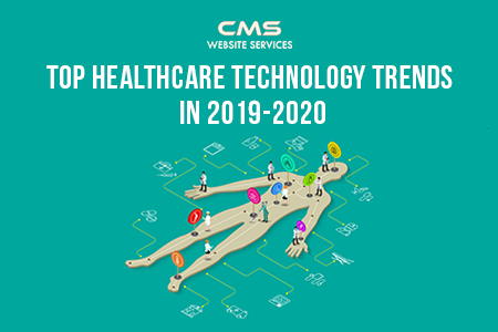 Some Known Details About Technology Trends In 2020
